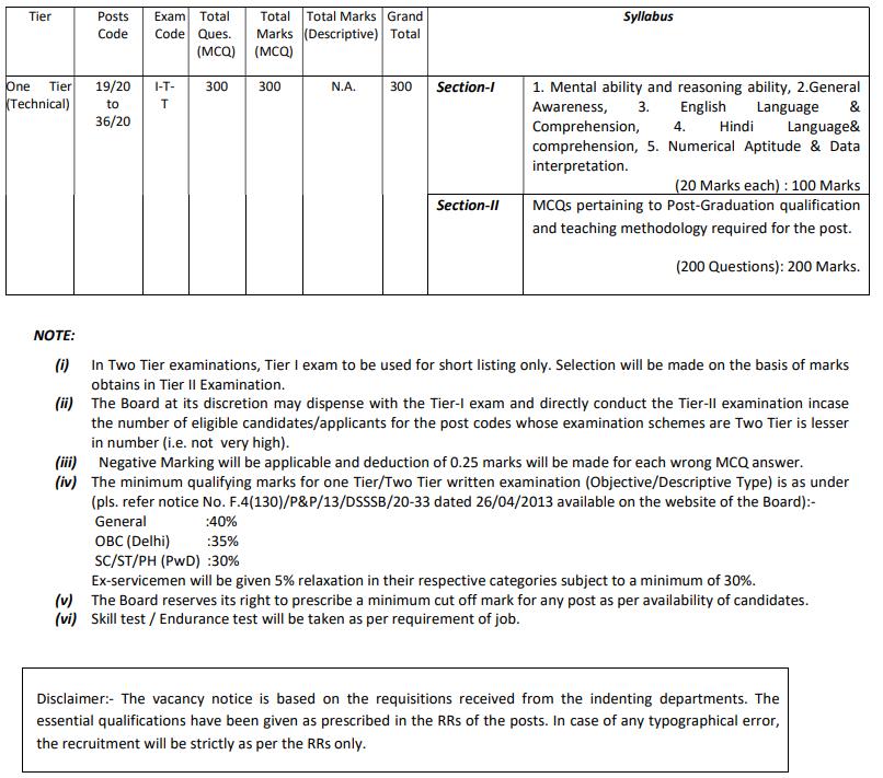 DSSSB PGT Syllabus 2020 EVGC Teacher Exam Pattern PDF Download