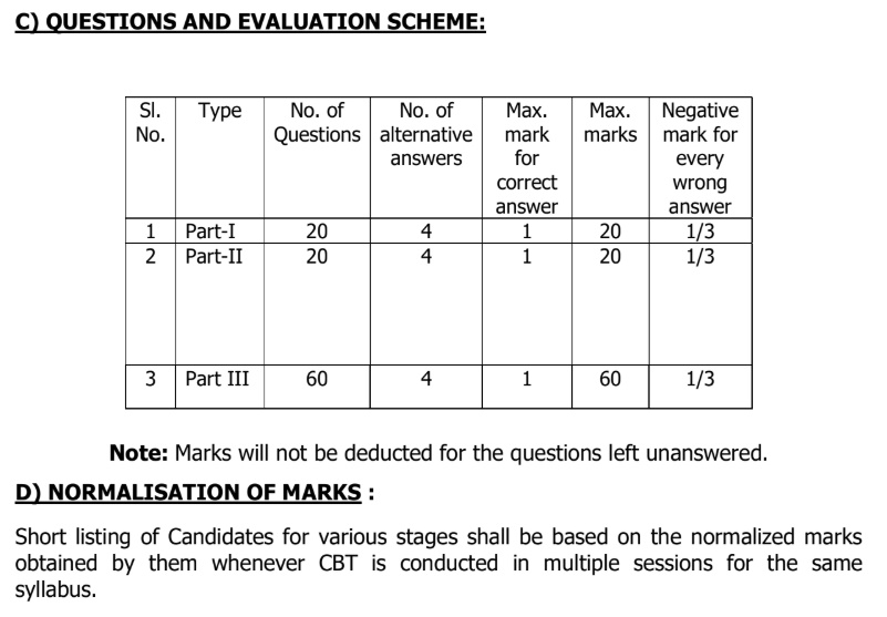 TNEB TANGEDCO Assessor Previous Old Question Papers Download