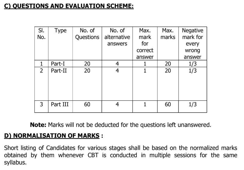 TNEB TANGEDCO Assessor Syllabus 2020 Exam Pattern, Dates, Selection Procedure