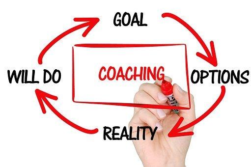 Mindfulness Life Coach - Job Description